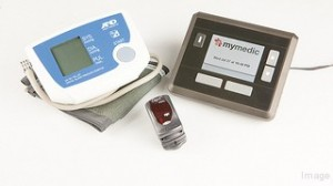 Finger Blood Pressure Monitor