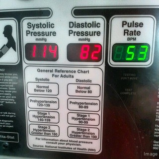 Ideal Blood Pressure