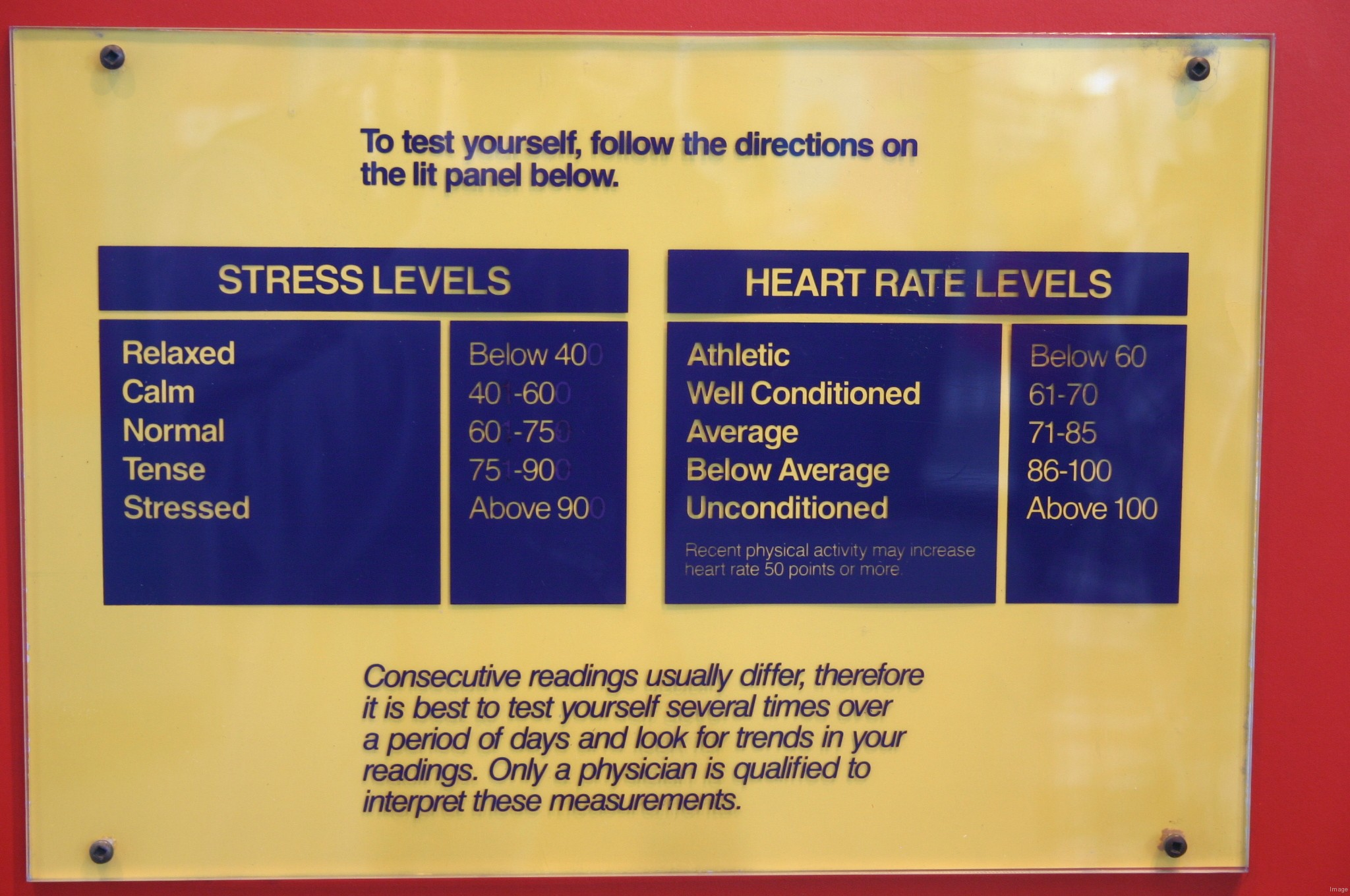 What Is A Normal Adult Heart Rate 71